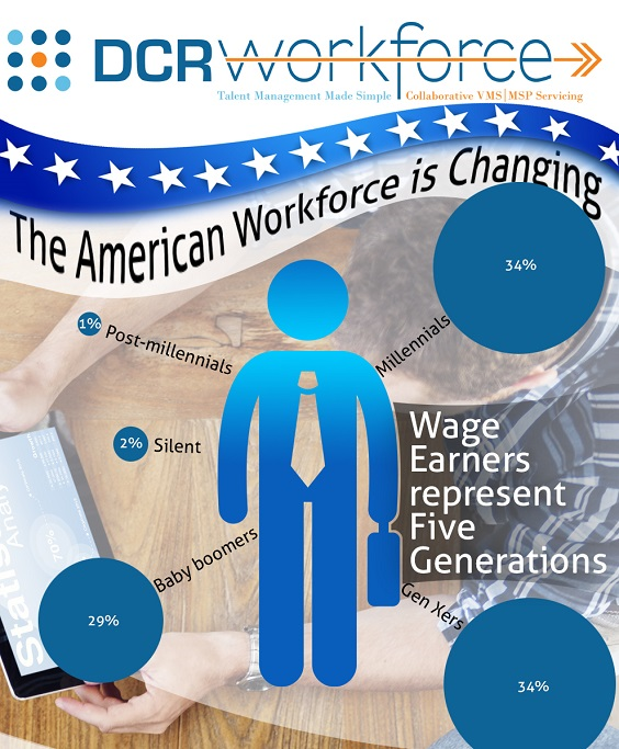Infographic: The American Workforce is Changing