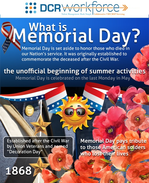 Memorial Day Heralds Summer and Flowers